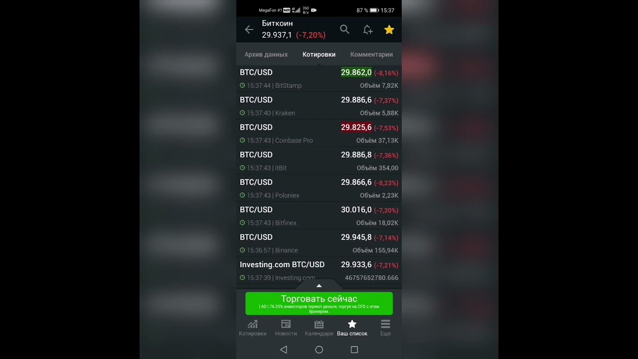 260 usd a btc top bitcoin gratis