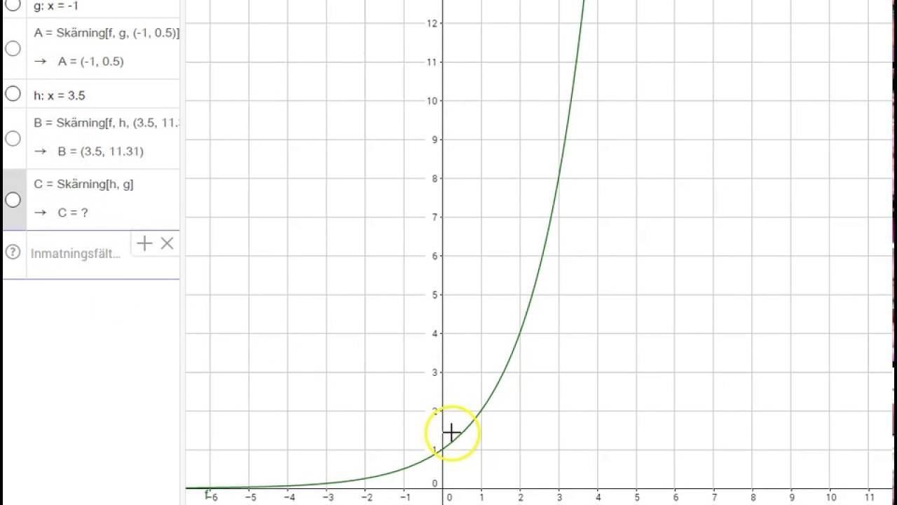 Grafen av funktion med GeoGebra