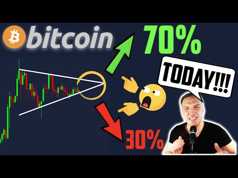 urgent-video!!!!!!!!-bitcoin-breakout-imminent-today-or-tomorrow!!-[here-is-my-exact-price-target..]