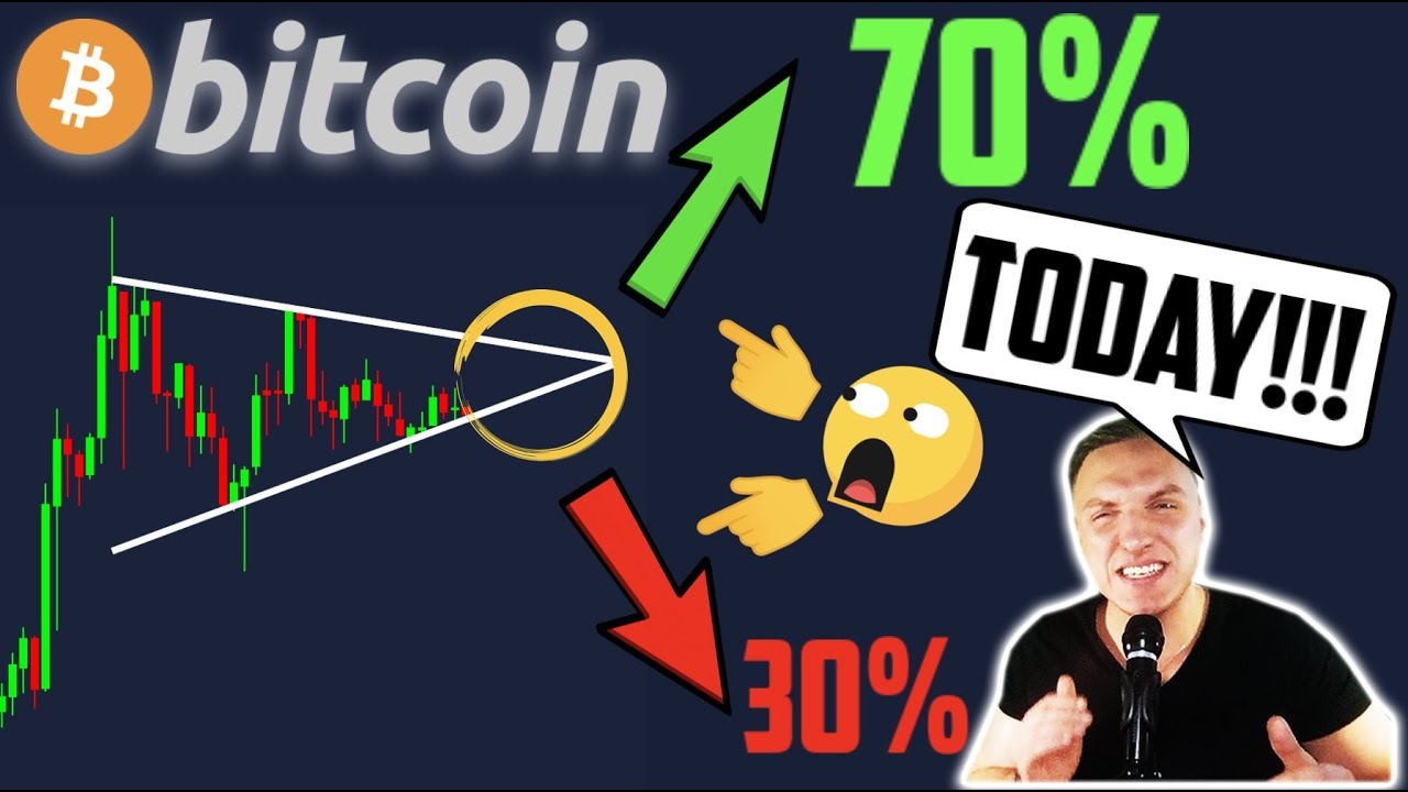 URGENT VIDEO!!!!!!!! BITCOIN BREAKOUT IMMINENT TODAY OR TOMORROW!! [here is my EXACT price target..]