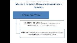видео Готовимся к выбору квартир через cian.ru