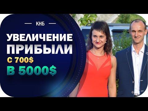 Электроинструменты. Увеличение Прибыли с 700$ в 5000$!
