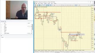 Валютный рынок. Анализ рыночной ситуации