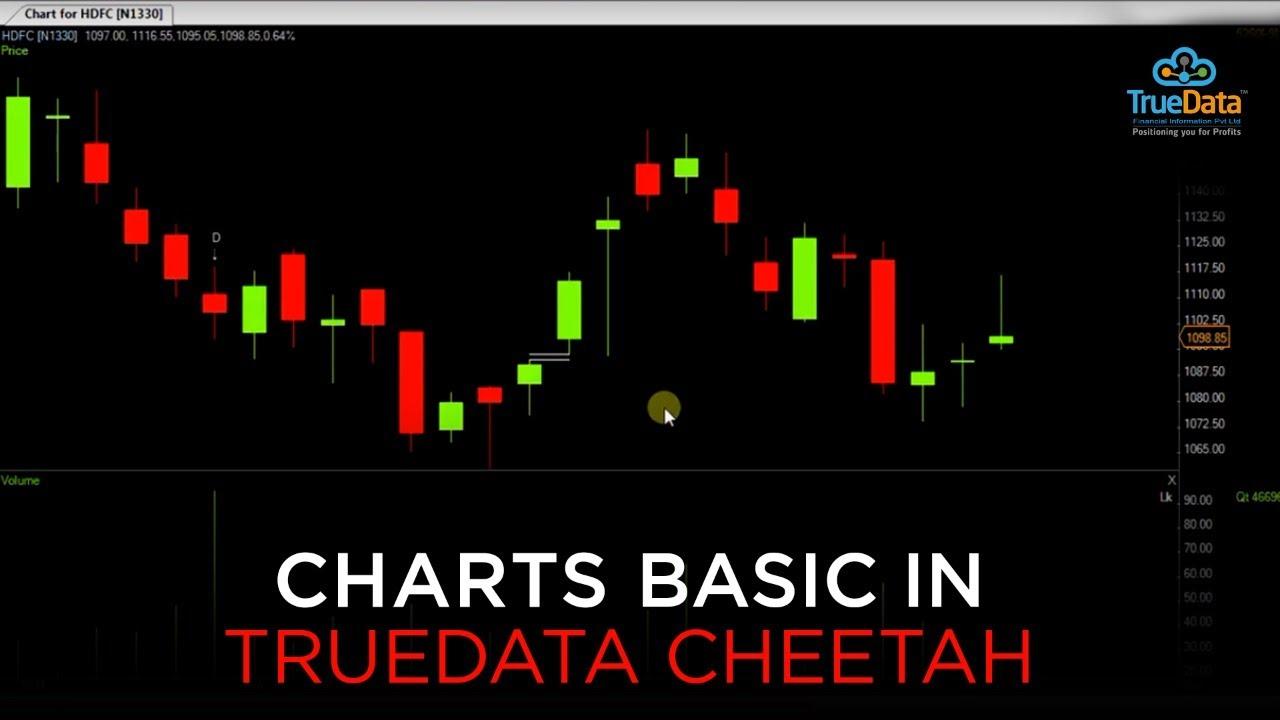 Charts Basic in TrueData Cheetah
