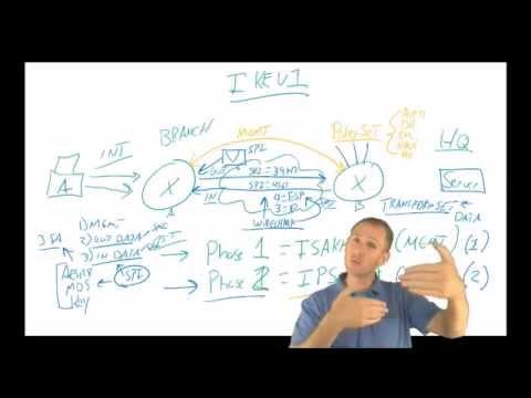 Understanding AH vs ESP and ISKAKMP vs IPSec in VPN tunnels