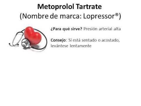 Toprol Free Trial