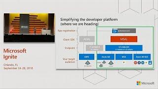 Microsoft Graph: The API for Microsoft 365 - BRK3322