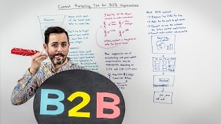 Content Marketing Tips for B2B Organizations - Whiteboard Friday