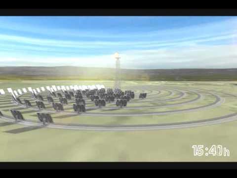 Central solar termoeléctrica de ensayos de geometría variable