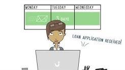 CFPB - The New Loan Estimate Explained