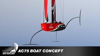 The America's Cup AC75 boat concept rev...