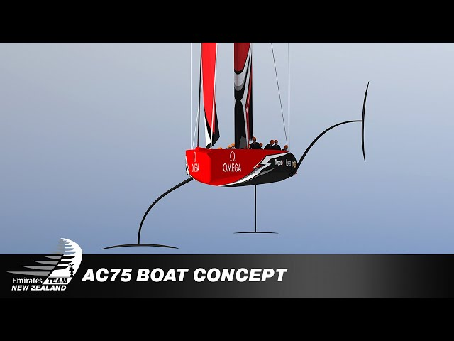 The America's Cup AC75 boat concept revealed.