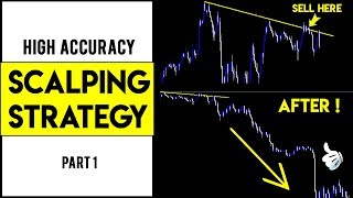 Forex: HIGH ACCURACY SCALPING STRATEGY