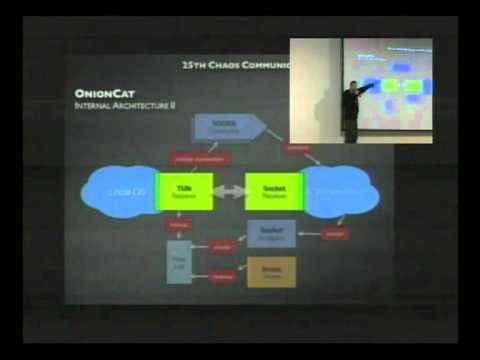 25c3: OnionCat -- A Tor-based Anonymous VPN