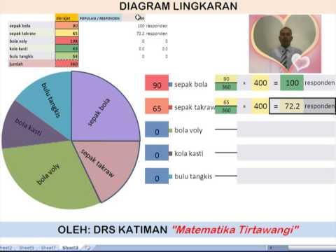 Video matematika tirtawangi diagram lingkaran menetukan banyak video matematika tirtawangi diagram lingkaran menetukan banyak responden ccuart Image collections