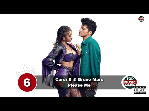 Top 10 Songs Of The Week - February 23, 2019 (Your Choice Top 10)