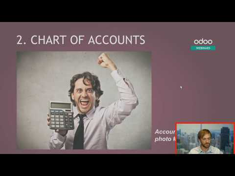 Odoo Dynamic Financial Reports - Reporting Made Easy
