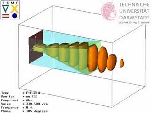 Radiation of a Horn Antenna  YouTube