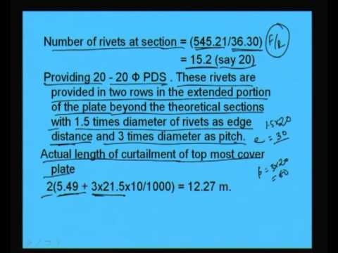 Design of a Plate Girder video lecture by Prof Damodar Maity