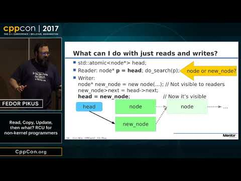 """CppCon 2017: Fedor Pikus """"Read, Copy, Update, then what? RCU for non-kernel programmers"""""""