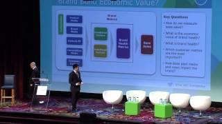 Audience Measurement 2014: Value of Brand Long and Short
