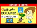What is a BitCoin? Explained - Tech Tips - YouTube