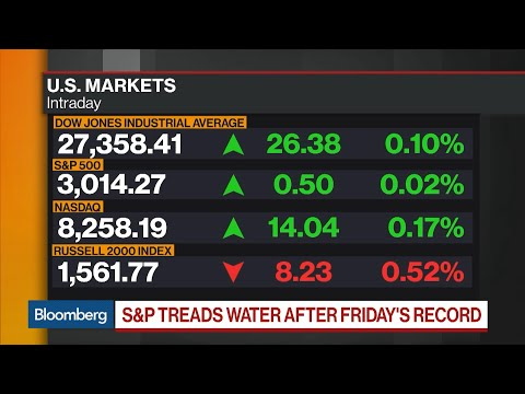 Bloomberg Market Wrap 7/15: Amazon Shares, Oil, Steel Stocks