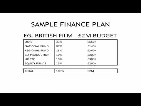 Film Finance Tutorial Sample from Imaginox - Finance Plans
