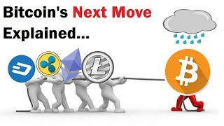bitcoin-lags-behind-altcoins--what-now