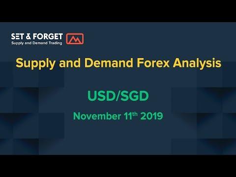 Forex USDSGD US Dollar versus Singapore Dollar supply and demand strategy