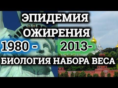 США и РОССИЯ | БИОЛОГИЯ НАБОРА ВЕСА| ЭПИДЕМИЯ ОЖИРЕНИЯ