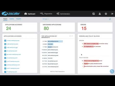 Chapter 1: A Look At The Zscaler Private Access Admin Dashboard
