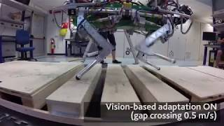 Fast and Continuous Foothold Adaptations for Legged Robots