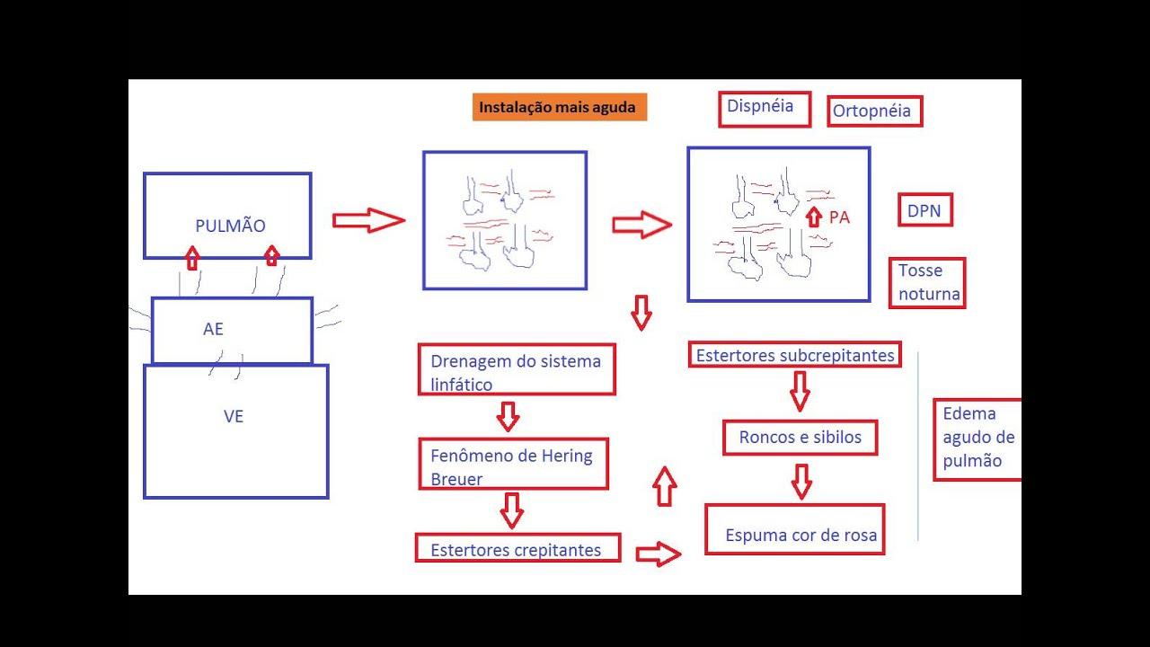 remove icc profile from pdf
