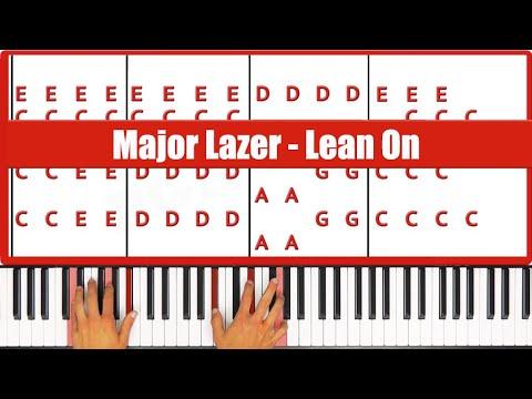 Piano lean on piano chords major lazer : banjo chords a tuning Tags : banjo chords a tuning happy birthday ...