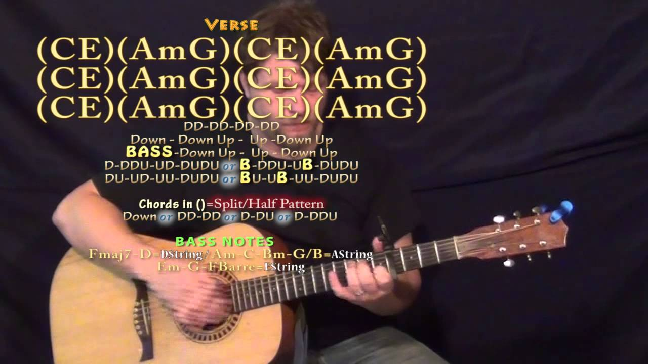 Real Life Jake Owen Guitar Lesson Chord Chart Capo 4th Youtube