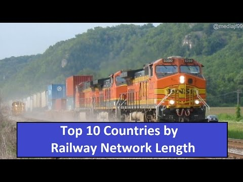 Top 10 Countries by Railway Network Length