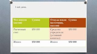 кредитный калькулятор росбанк рассчитать кредит 2020