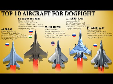 Top 10 Dogfighters of 2021 | Best Combat Fighters Within Visible Range