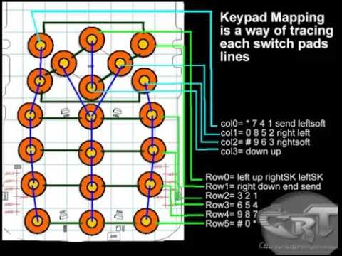 All Keypad Section jumpering Solution in Mobile Phone l