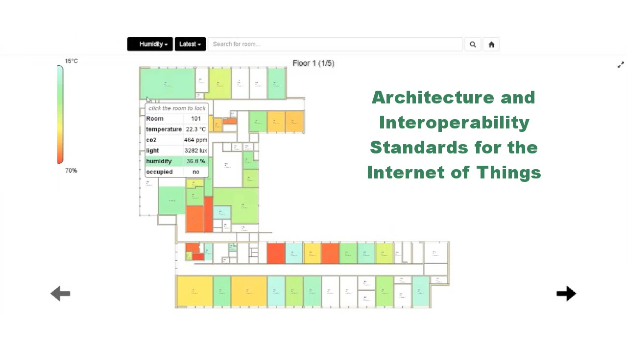 Architecture And Interoperability Standards For The Internet Of Things