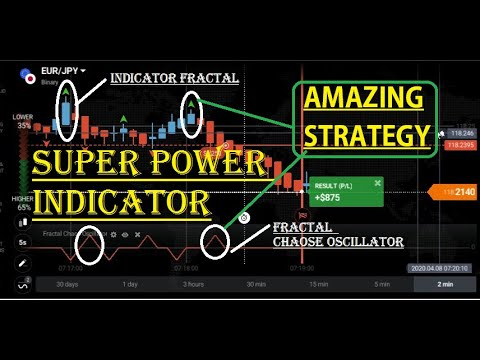 Options trading strategy superbowl