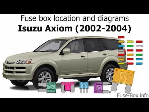 fuse box location and diagrams isuzu axiom (2002 2004) youtube 2002 Ford Fuse Panel Diagram