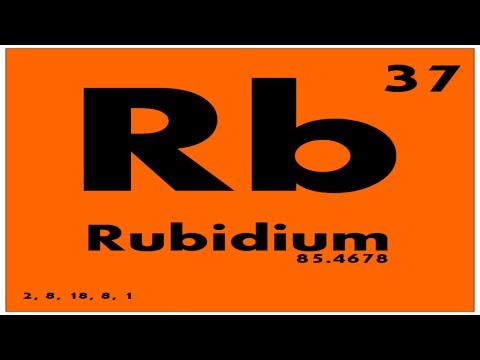 Study Guide 37 Rubidium Periodic Table Of Elements Youtube