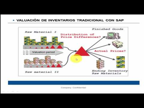 SAP TRAINING INTRODUCCIÓN A MATERIAL LEDGER