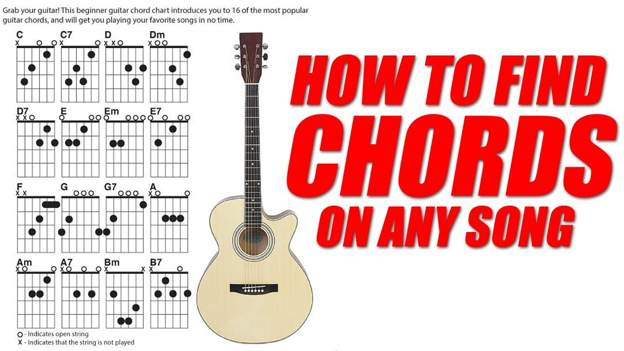 How To Find Chords On Any Song Relatives Chords