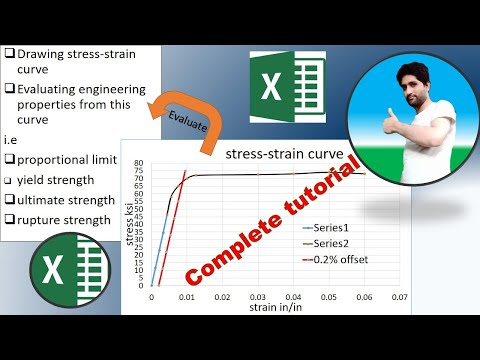 Evaluating mechanical properties from Stress-strain diagram    Excel
