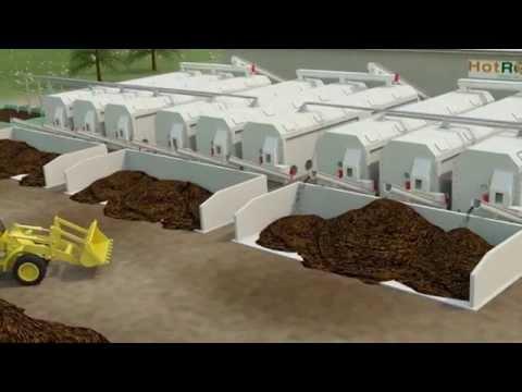 Full Plant Utilising HotRot 3518 Composting System
