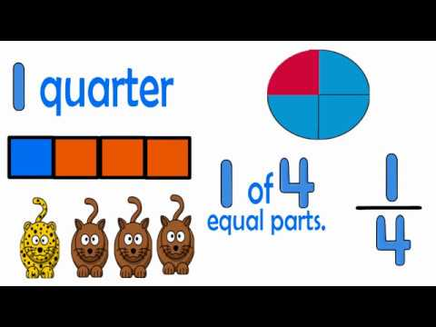 1 quarter (Fractions Song) 1 of 4 equal parts