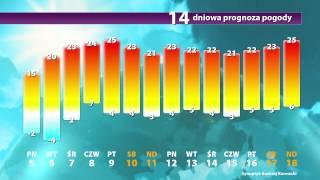 Przymrozki i załamanie pogody? Sprawdź prognozę na 14 dni